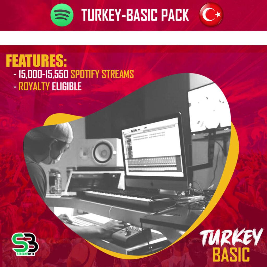 TURKEY Basic- Buy TURKEY spotify streams