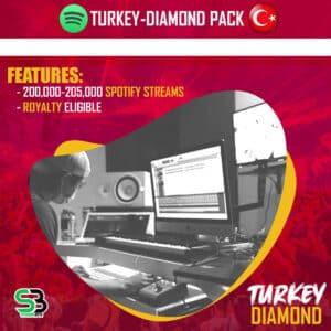 TURKEY Diamond- Buy TURKEY spotify streams