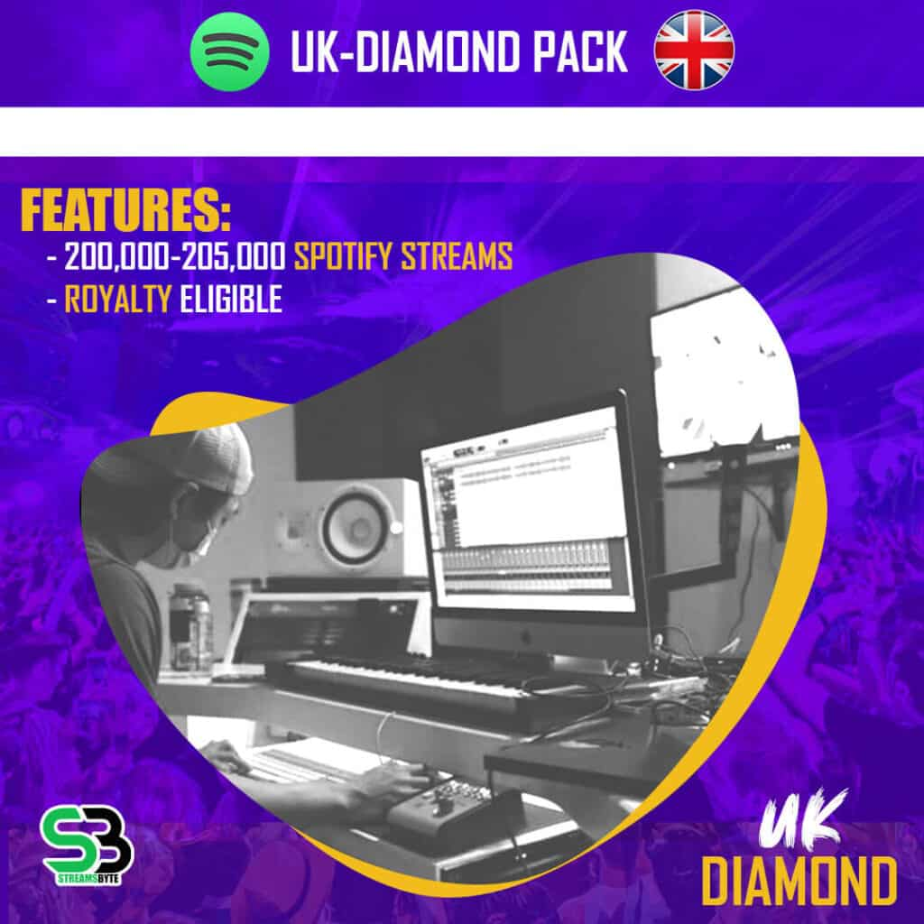 UK DIAMOND- Buy UK spotify streams